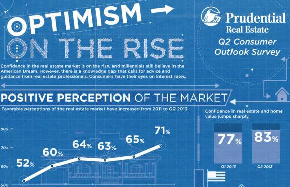 Prudential q2 Optimism infograf